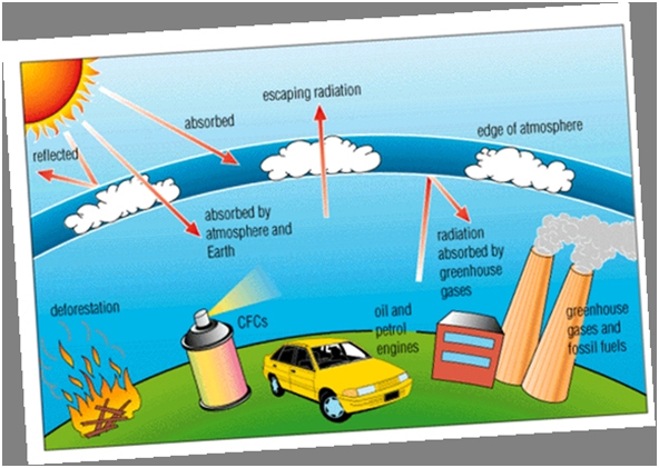 Ozone layer hole 2014 - more information - plumbershelpinfo